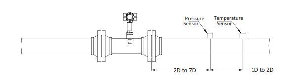 Đồng hồ đo lưu lượng hơi, khí, chất lỏng dạng Vortek